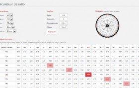 Calculateur de ratio pour roues de fixie et singlespeed