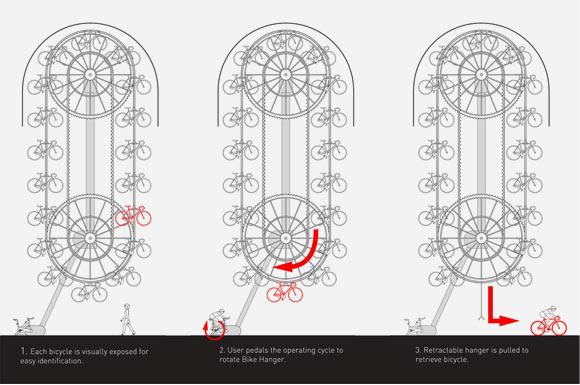 bike hanger le parking v los vertical et urbain fixie singlespeed infos v lo fixie. Black Bedroom Furniture Sets. Home Design Ideas